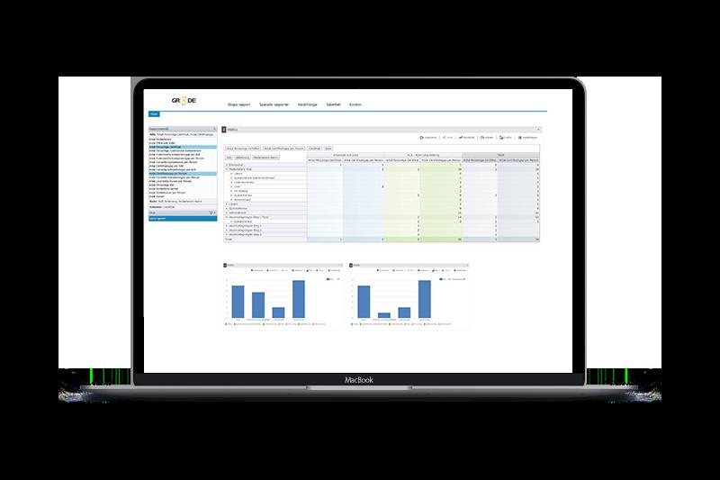 Grade_macbook-screenshot-2020-analytics1